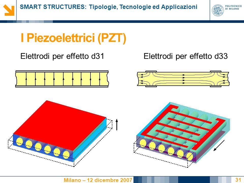 SMART STRUCTURES: Tipologie, Tecnologie ed Applicazioni Milano – 12 dicembre 2007 31 I Piezoelettrici (PZT) Elettrodi per effetto d31Elettrodi per effetto d33