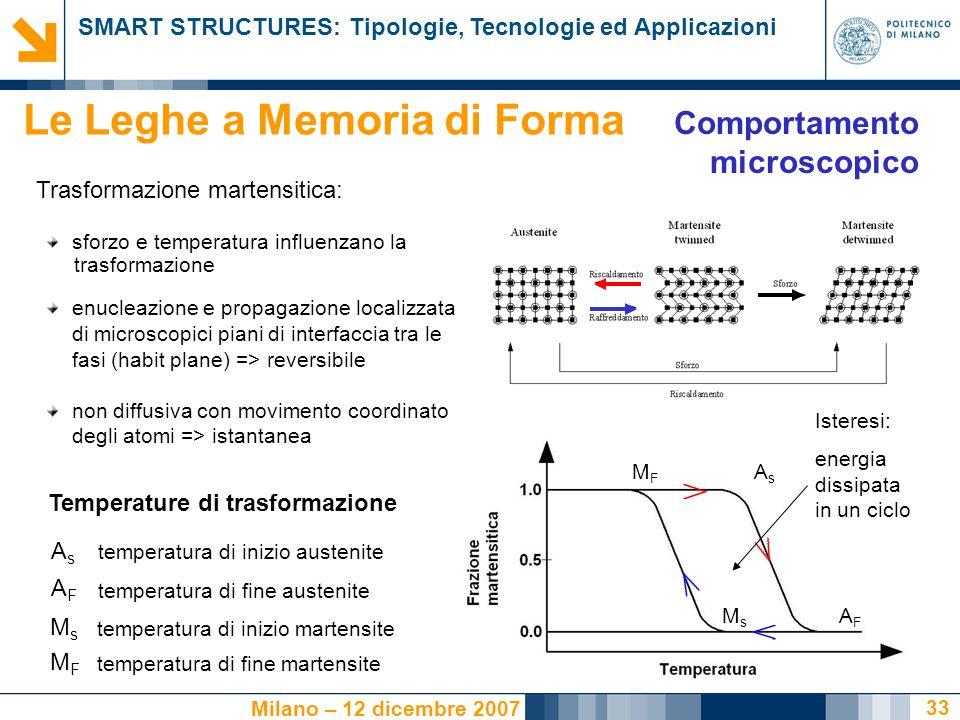 SMART STRUCTURES: Tipologie, Tecnologie ed Applicazioni Milano – 12 dicembre 2007 33 sforzo e temperatura influenzano la trasformazione enucleazione e