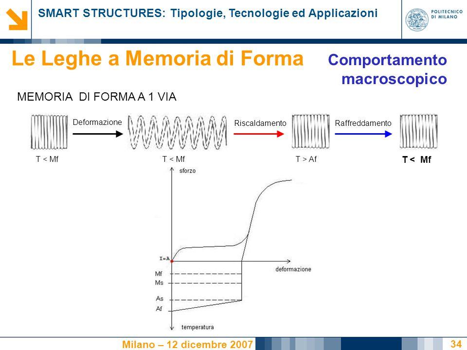 SMART STRUCTURES: Tipologie, Tecnologie ed Applicazioni Milano – 12 dicembre 2007 34 MEMORIA DI FORMA A 1 VIA Deformazione RaffreddamentoRiscaldamento T < Mf T > Af Le Leghe a Memoria di Forma Comportamento macroscopico