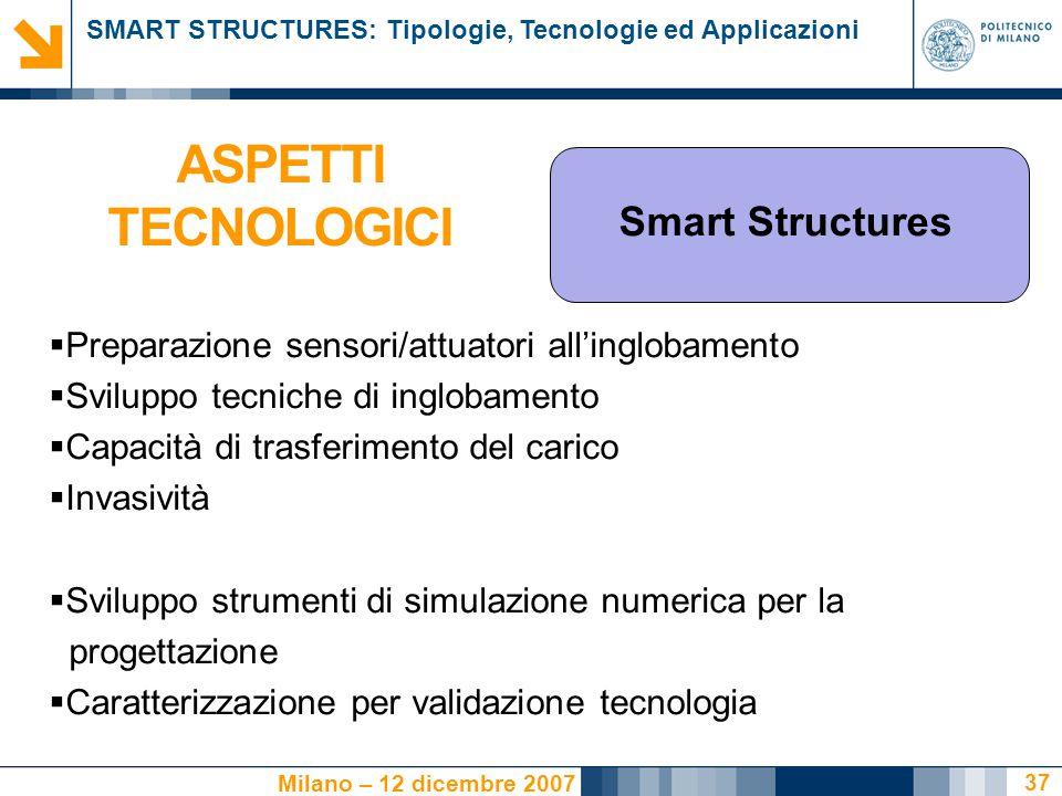 SMART STRUCTURES: Tipologie, Tecnologie ed Applicazioni Milano – 12 dicembre 2007 Smart Structures 37 ASPETTI TECNOLOGICI  Preparazione sensori/attua