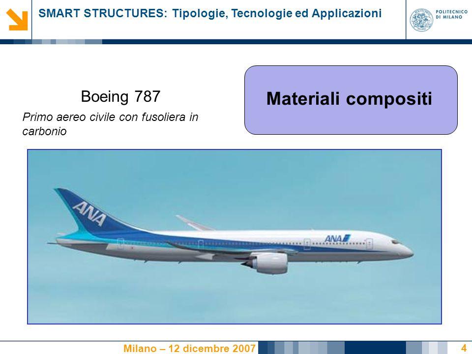 SMART STRUCTURES: Tipologie, Tecnologie ed Applicazioni Milano – 12 dicembre 2007 4 Materiali compositi Boeing 787 Primo aereo civile con fusoliera in