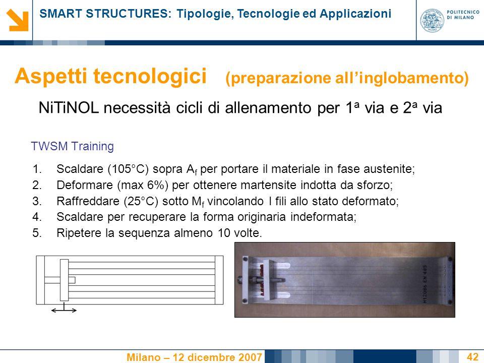 SMART STRUCTURES: Tipologie, Tecnologie ed Applicazioni Milano – 12 dicembre 2007 42 TWSM Training 1.Scaldare (105°C) sopra A f per portare il materiale in fase austenite; 2.Deformare (max 6%) per ottenere martensite indotta da sforzo; 3.Raffreddare (25°C) sotto M f vincolando I fili allo stato deformato; 4.Scaldare per recuperare la forma originaria indeformata; 5.Ripetere la sequenza almeno 10 volte.
