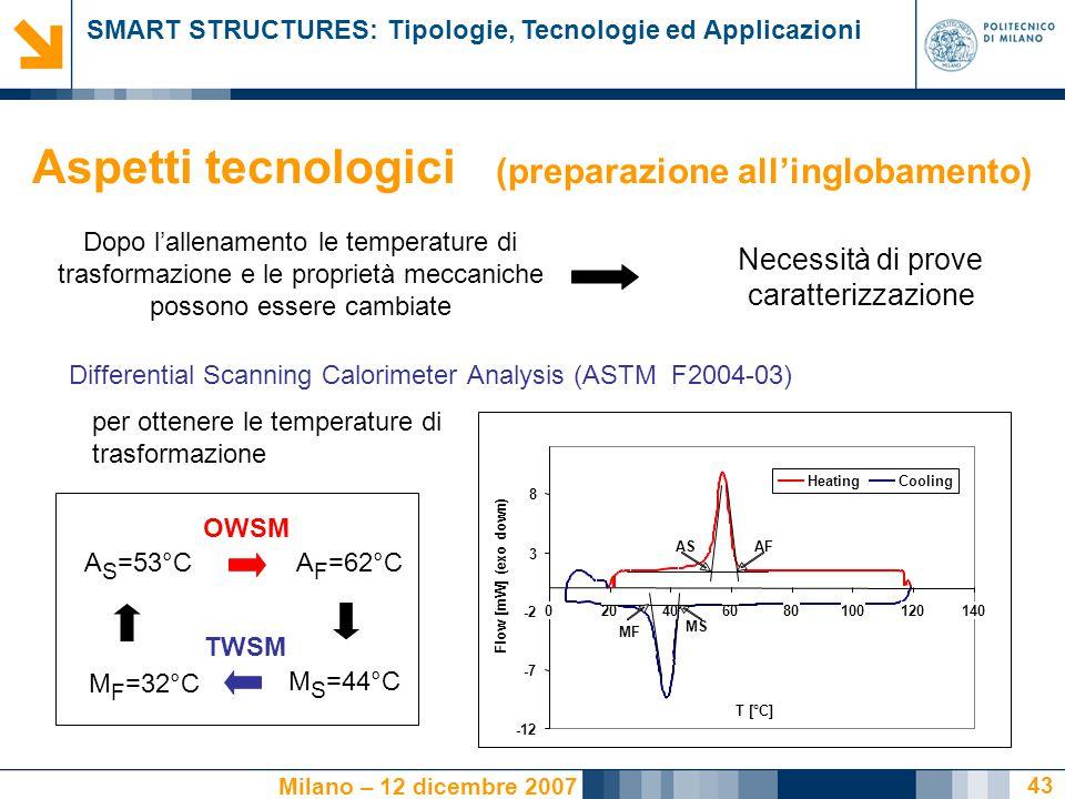 SMART STRUCTURES: Tipologie, Tecnologie ed Applicazioni Milano – 12 dicembre 2007 43 Dopo l'allenamento le temperature di trasformazione e le propriet