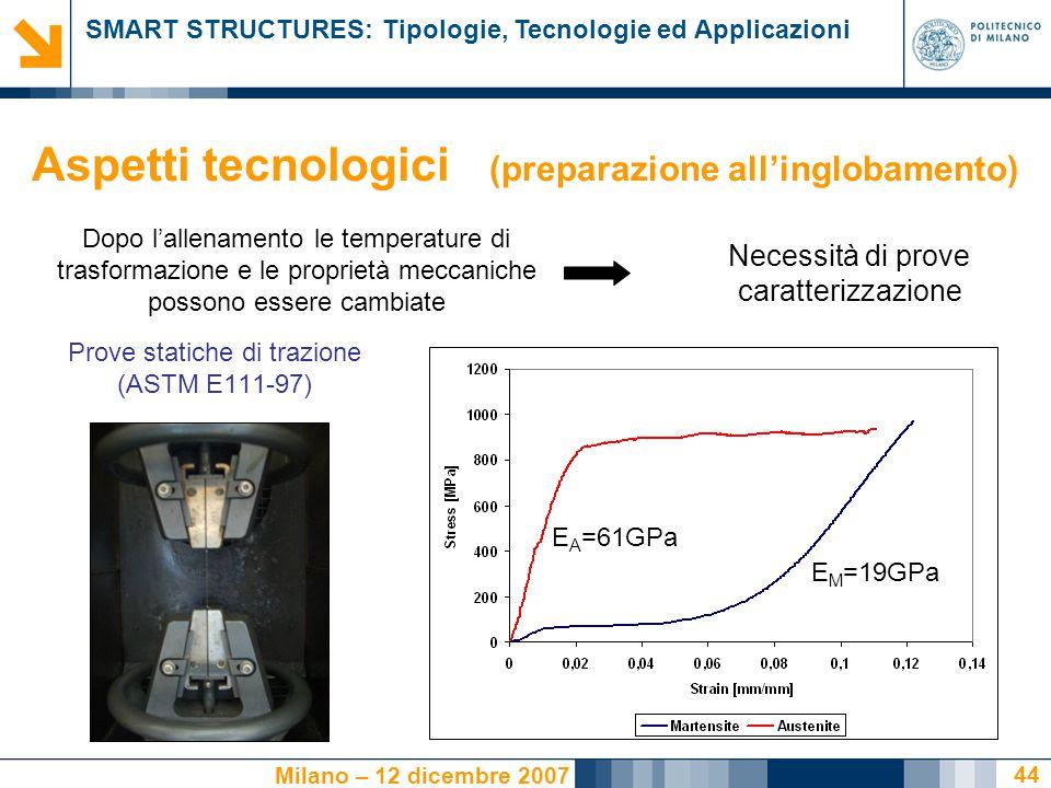 SMART STRUCTURES: Tipologie, Tecnologie ed Applicazioni Milano – 12 dicembre 2007 44 Prove statiche di trazione (ASTM E111-97) E A =61GPa E M =19GPa Dopo l'allenamento le temperature di trasformazione e le proprietà meccaniche possono essere cambiate Necessità di prove caratterizzazione Aspetti tecnologici (preparazione all'inglobamento)