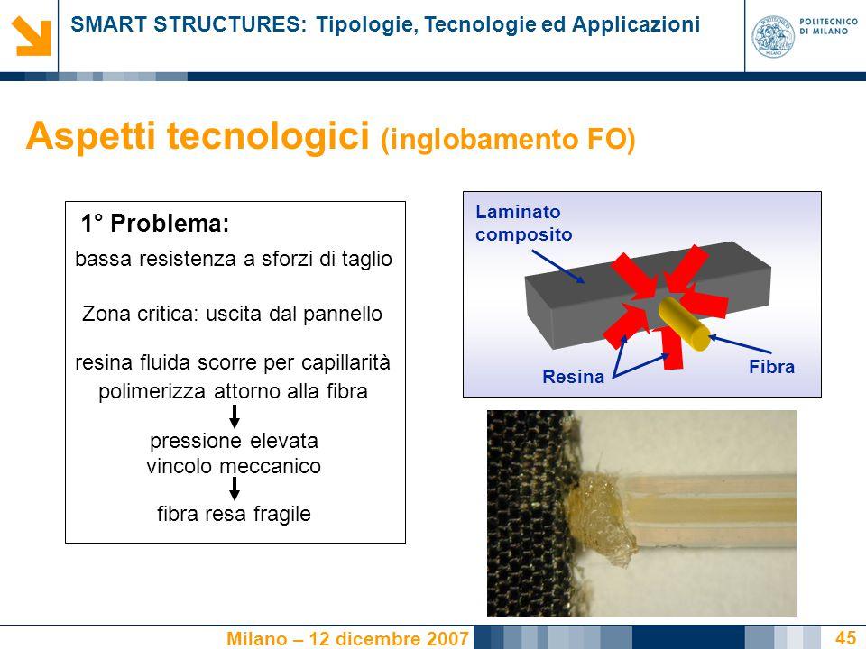 SMART STRUCTURES: Tipologie, Tecnologie ed Applicazioni Milano – 12 dicembre 2007 45 Laminato composito Resina Fibra 1° Problema: bassa resistenza a s