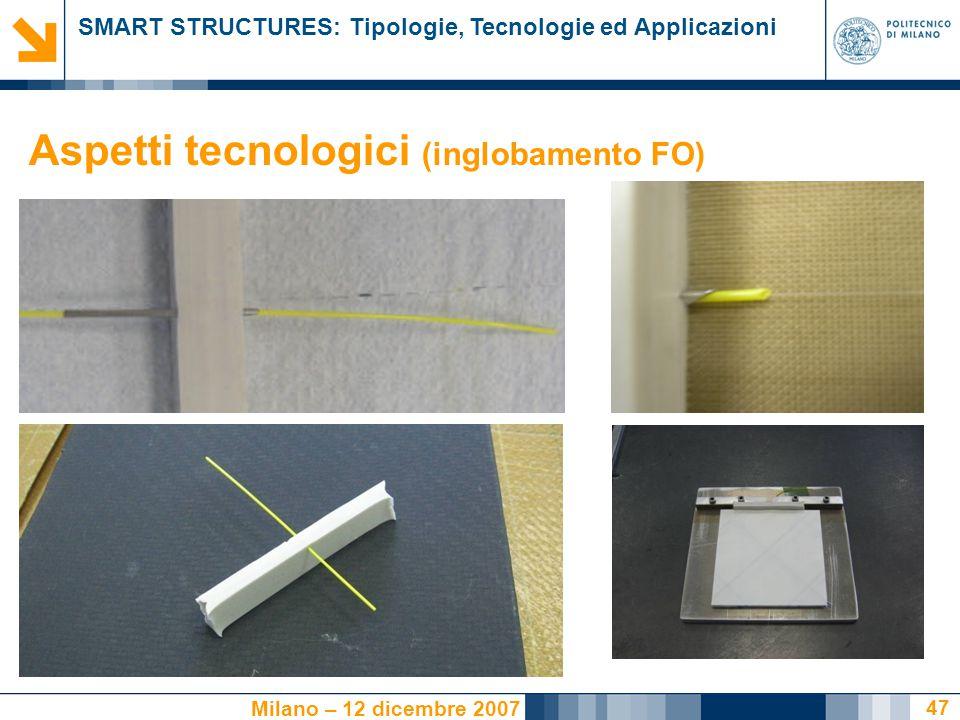 SMART STRUCTURES: Tipologie, Tecnologie ed Applicazioni Milano – 12 dicembre 2007 47 Aspetti tecnologici (inglobamento FO)