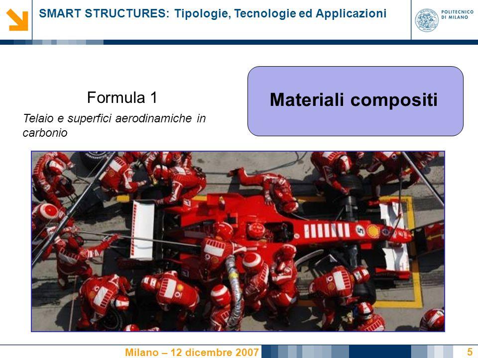 SMART STRUCTURES: Tipologie, Tecnologie ed Applicazioni Milano – 12 dicembre 2007 5 Materiali compositi Formula 1 Telaio e superfici aerodinamiche in