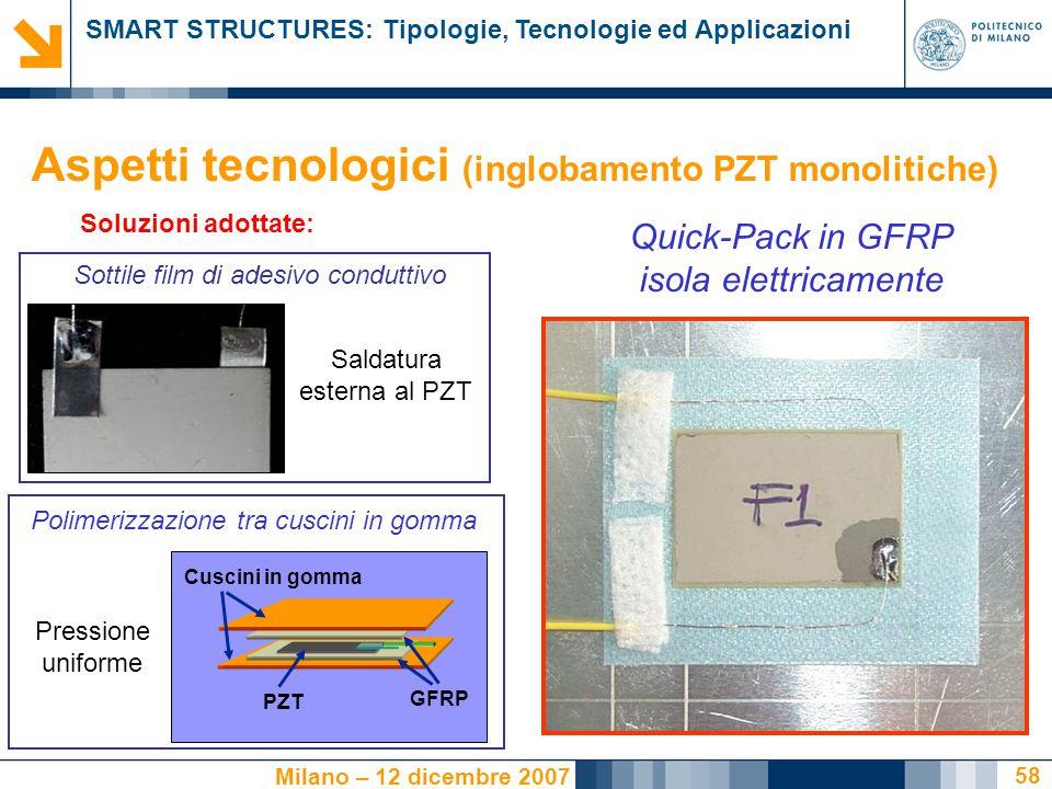 SMART STRUCTURES: Tipologie, Tecnologie ed Applicazioni Milano – 12 dicembre 2007 58 Cuscini in gomma PZT GFRP Sottile film di adesivo conduttivo Sald