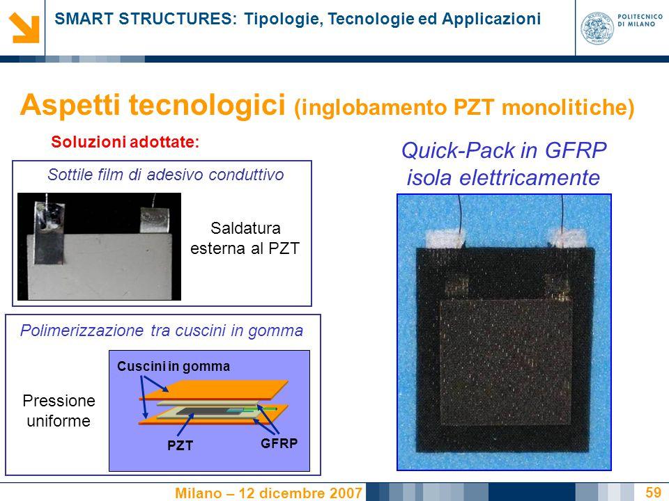 SMART STRUCTURES: Tipologie, Tecnologie ed Applicazioni Milano – 12 dicembre 2007 59 Cuscini in gomma PZT GFRP Sottile film di adesivo conduttivo Sald
