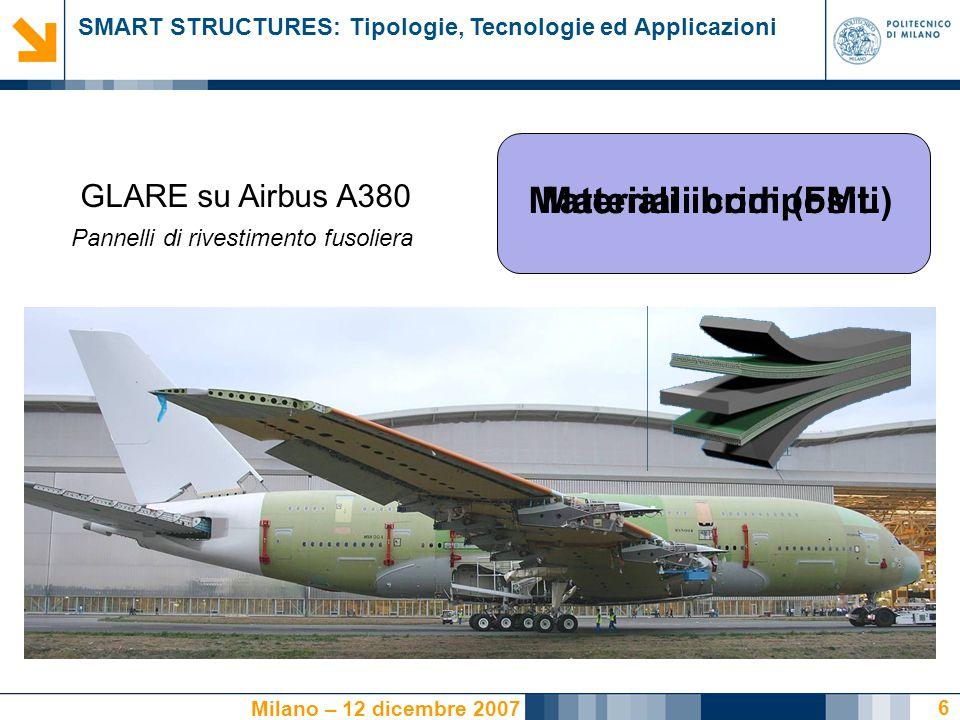 SMART STRUCTURES: Tipologie, Tecnologie ed Applicazioni Milano – 12 dicembre 2007 6 Materiali compositiMateriali ibridi (FML) GLARE su Airbus A380 Pan