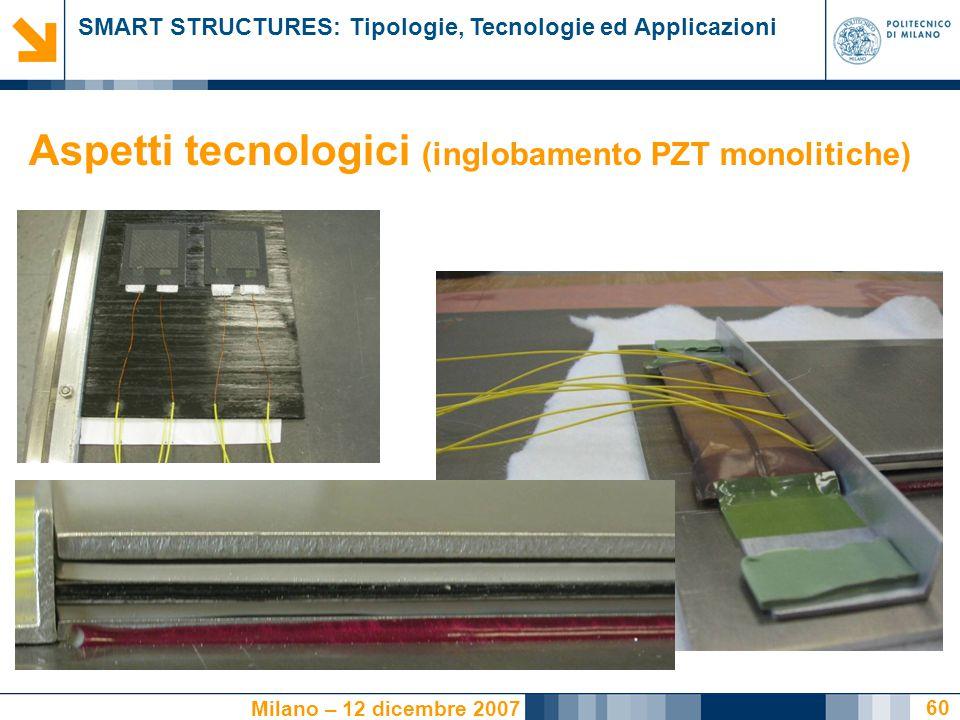 SMART STRUCTURES: Tipologie, Tecnologie ed Applicazioni Milano – 12 dicembre 2007 60 Aspetti tecnologici (inglobamento PZT monolitiche)