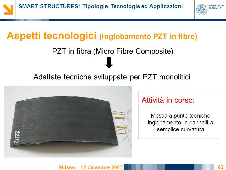 SMART STRUCTURES: Tipologie, Tecnologie ed Applicazioni Milano – 12 dicembre 2007 62 PZT in fibra (Micro Fibre Composite) Messa a punto tecniche inglo