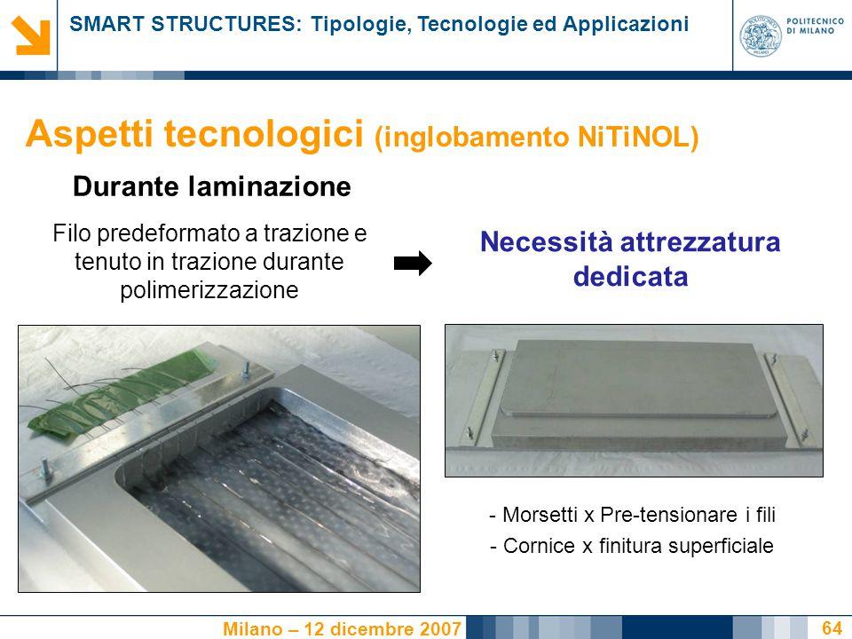 SMART STRUCTURES: Tipologie, Tecnologie ed Applicazioni Milano – 12 dicembre 2007 64 Durante laminazione Filo predeformato a trazione e tenuto in traz