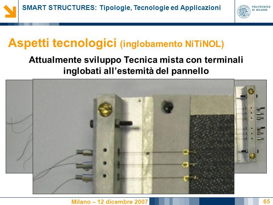 SMART STRUCTURES: Tipologie, Tecnologie ed Applicazioni Milano – 12 dicembre 2007 65 Attualmente sviluppo Tecnica mista con terminali inglobati all'estemità del pannello Aspetti tecnologici (inglobamento NiTiNOL)