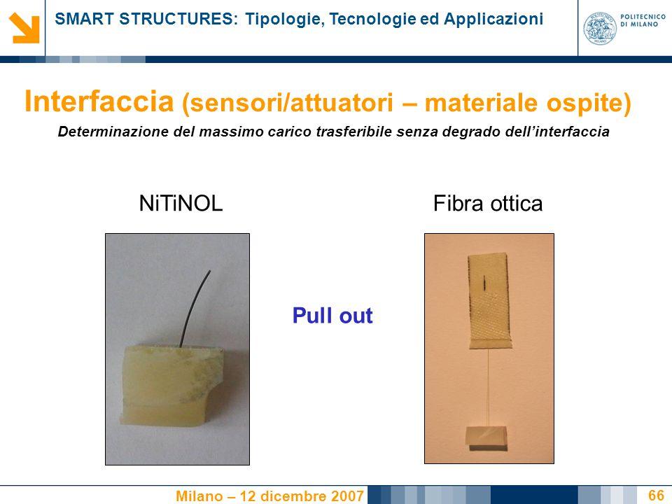 SMART STRUCTURES: Tipologie, Tecnologie ed Applicazioni Milano – 12 dicembre 2007 66 Interfaccia (sensori/attuatori – materiale ospite) Determinazione