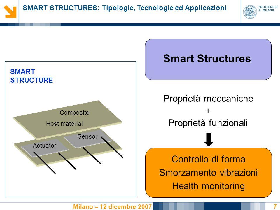 SMART STRUCTURES: Tipologie, Tecnologie ed Applicazioni Milano – 12 dicembre 2007 Smart Structures 7 Actuator Host material Composite Sensor SMART STRUCTURE Proprietà meccaniche Proprietà funzionali + Controllo di forma Smorzamento vibrazioni Health monitoring