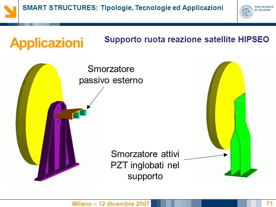 SMART STRUCTURES: Tipologie, Tecnologie ed Applicazioni Milano – 12 dicembre 2007 71 Applicazioni Supporto ruota reazione satellite HIPSEO Smorzatore passivo esterno Smorzatore attivi PZT inglobati nel supporto