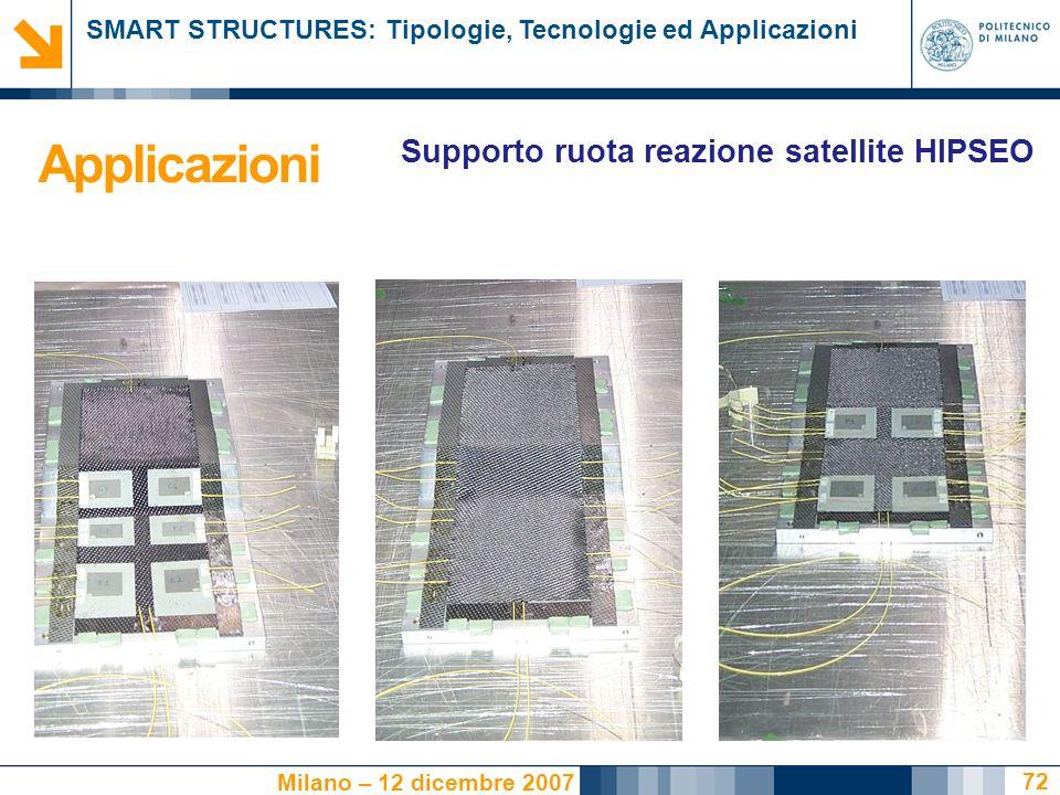 SMART STRUCTURES: Tipologie, Tecnologie ed Applicazioni Milano – 12 dicembre 2007 72 Applicazioni Supporto ruota reazione satellite HIPSEO