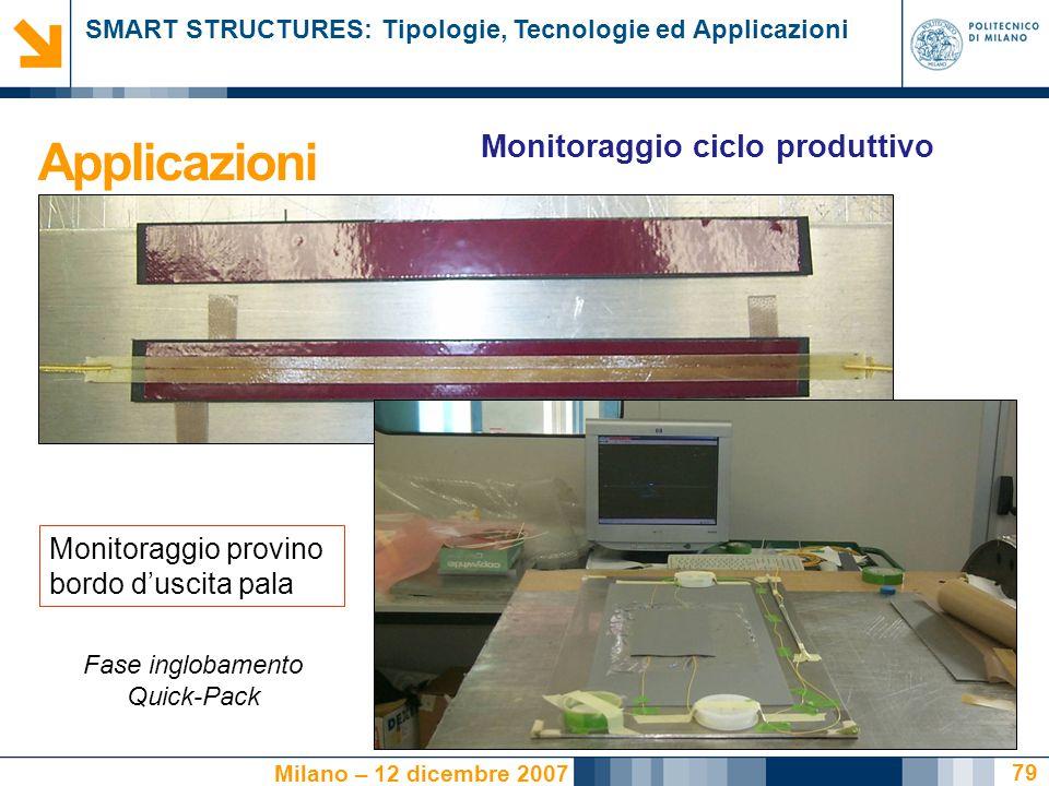 SMART STRUCTURES: Tipologie, Tecnologie ed Applicazioni Milano – 12 dicembre 2007 79 Applicazioni Monitoraggio ciclo produttivo Monitoraggio provino b