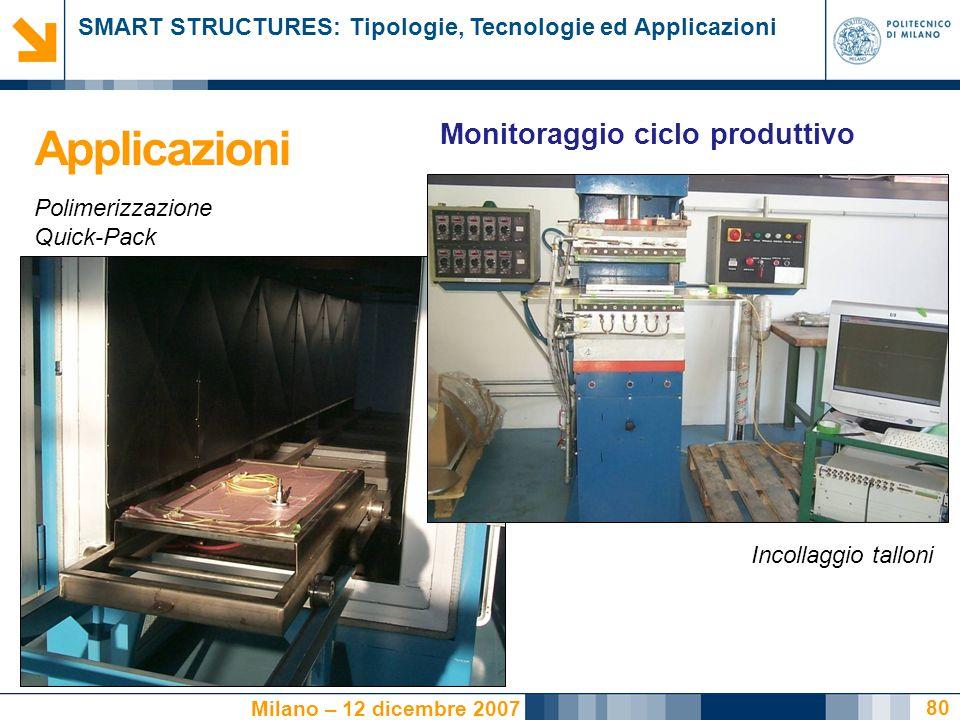 SMART STRUCTURES: Tipologie, Tecnologie ed Applicazioni Milano – 12 dicembre 2007 80 Polimerizzazione Quick-Pack Incollaggio talloni Applicazioni Moni