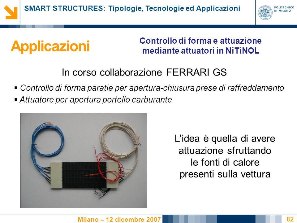 SMART STRUCTURES: Tipologie, Tecnologie ed Applicazioni Milano – 12 dicembre 2007 82 Applicazioni Controllo di forma e attuazione mediante attuatori i