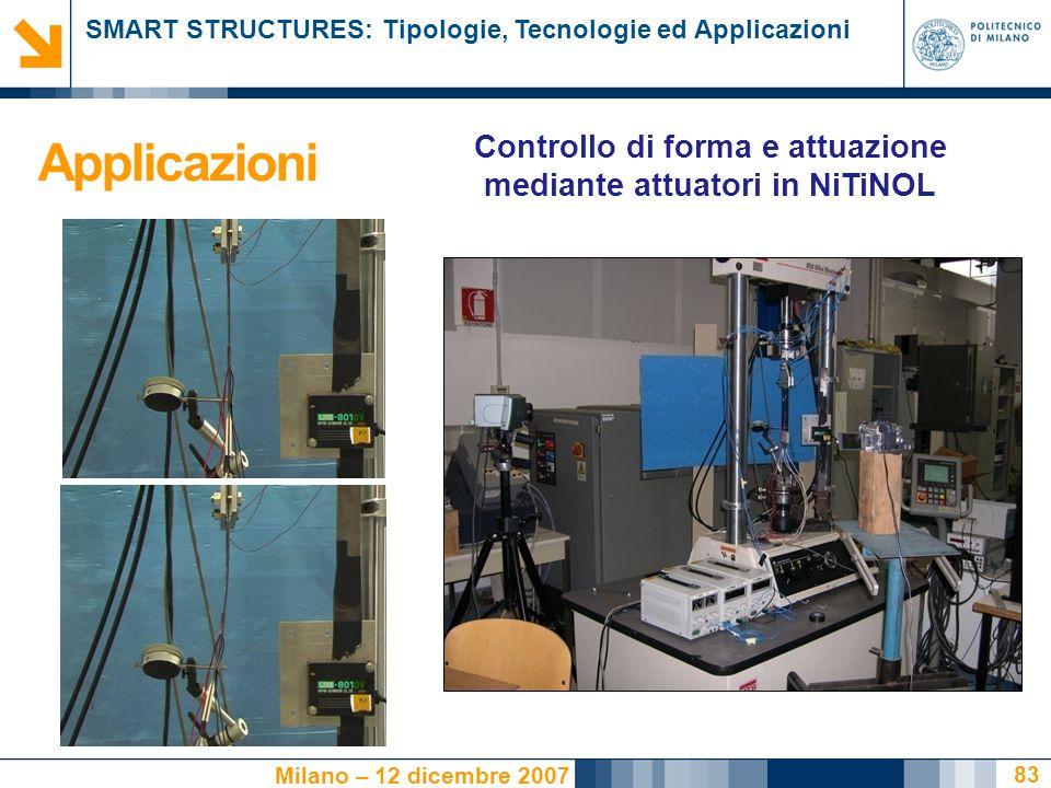 SMART STRUCTURES: Tipologie, Tecnologie ed Applicazioni Milano – 12 dicembre 2007 83 Applicazioni Controllo di forma e attuazione mediante attuatori in NiTiNOL