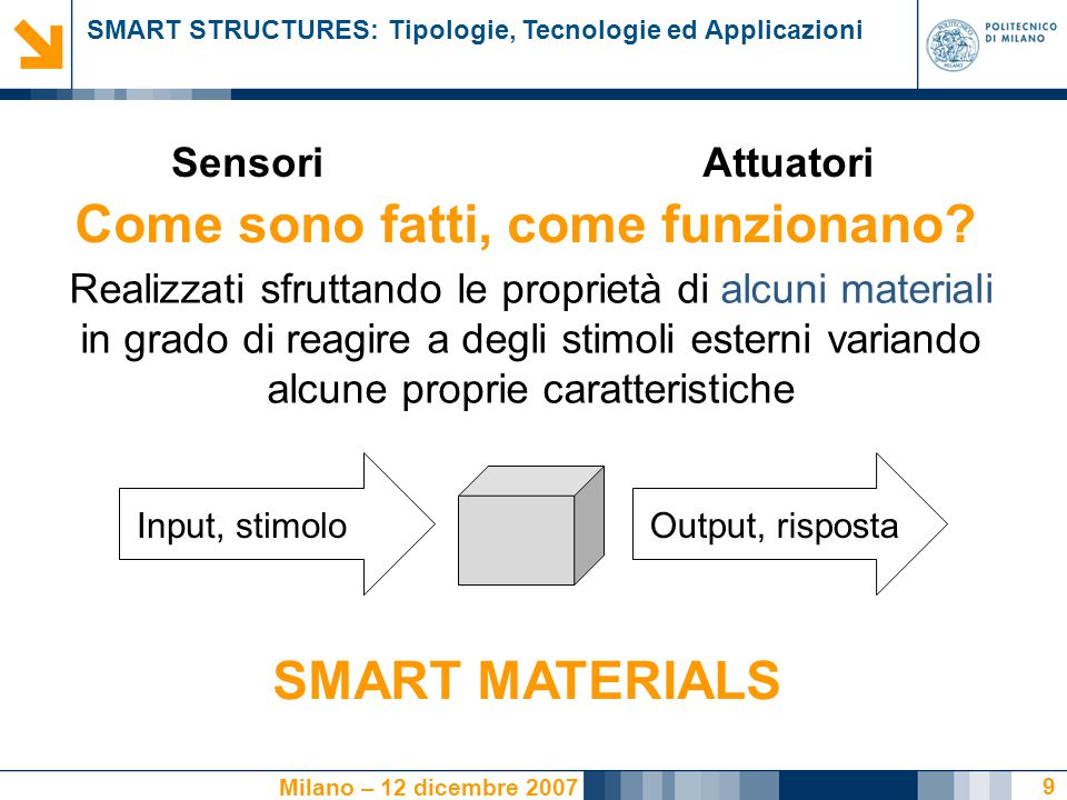 SMART STRUCTURES: Tipologie, Tecnologie ed Applicazioni Milano – 12 dicembre 2007 Smart Structures 20 Actuator Host material Composite Sensor SMART STRUCTURE Quali sono i sensori e gli attuatori adatti ad essere inglobati.