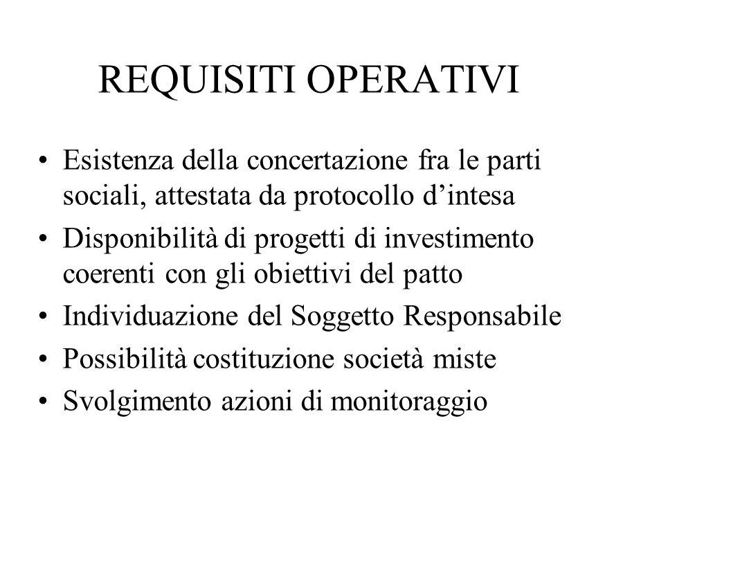REQUISITI OPERATIVI Esistenza della concertazione fra le parti sociali, attestata da protocollo d'intesa Disponibilità di progetti di investimento coe