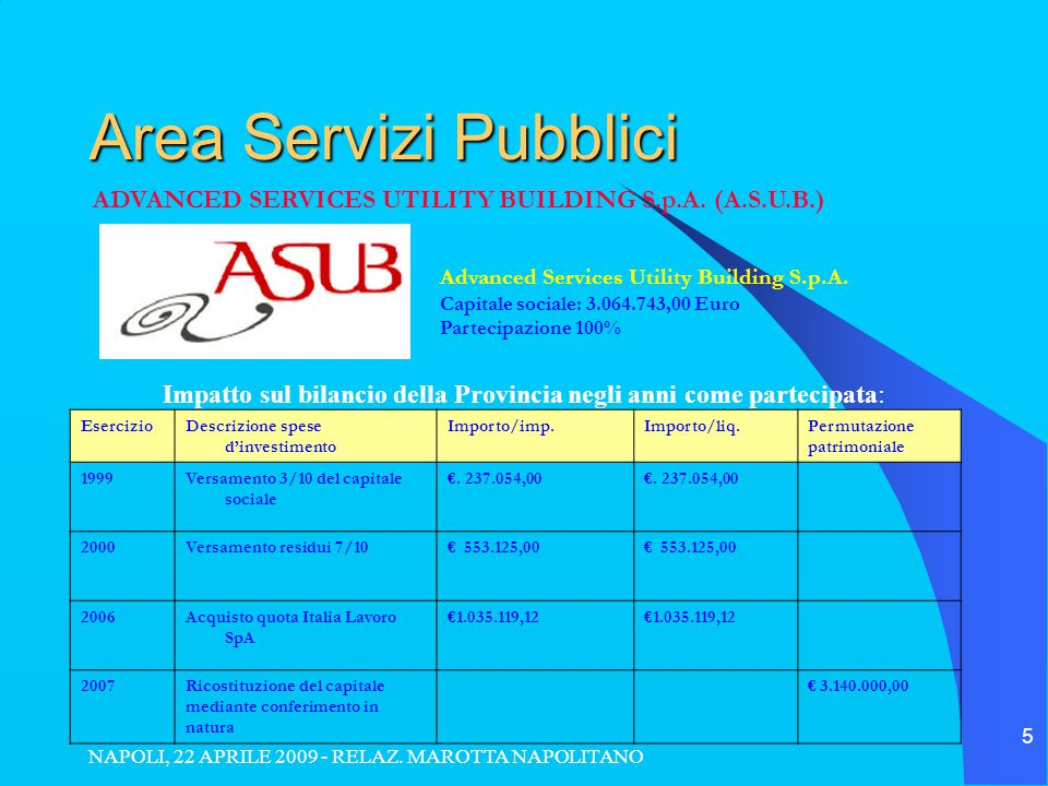 5 Area Servizi Pubblici ADVANCED SERVICES UTILITY BUILDING S.p.A. (A.S.U.B.) Advanced Services Utility Building S.p.A. Capitale sociale: 3.064.743,00