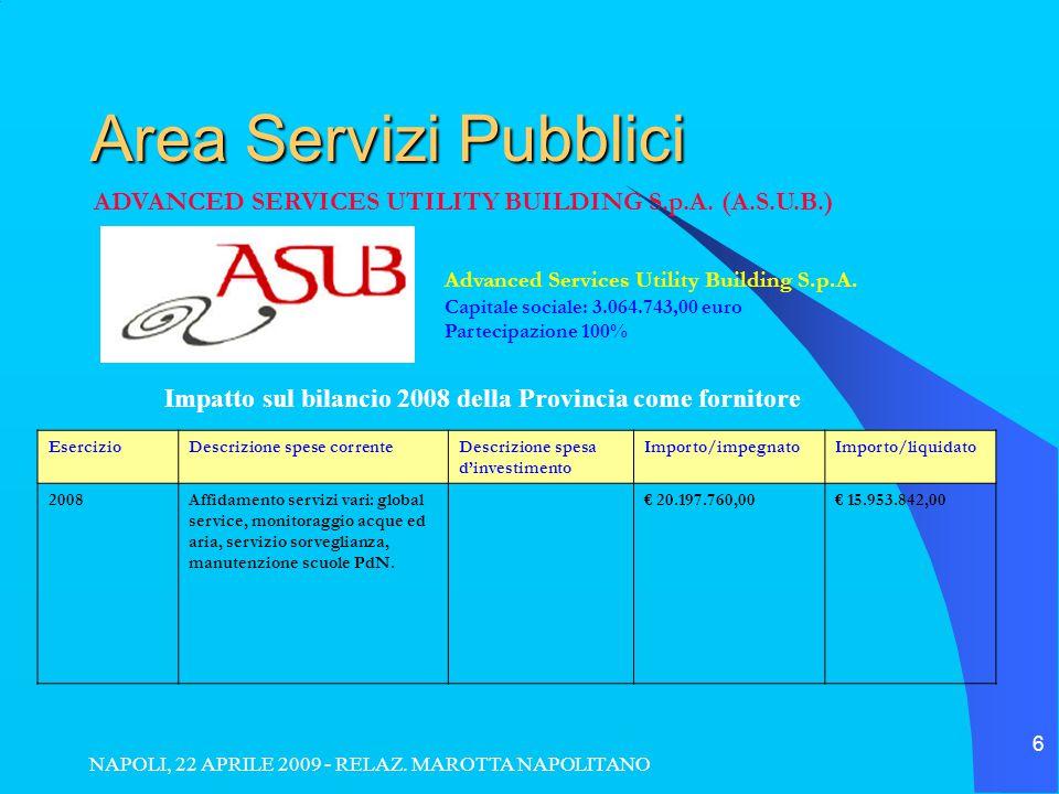 NAPOLI, 22 APRILE 2009 - RELAZ. MAROTTA NAPOLITANO 6 Area Servizi Pubblici ADVANCED SERVICES UTILITY BUILDING S.p.A. (A.S.U.B.) Advanced Services Util
