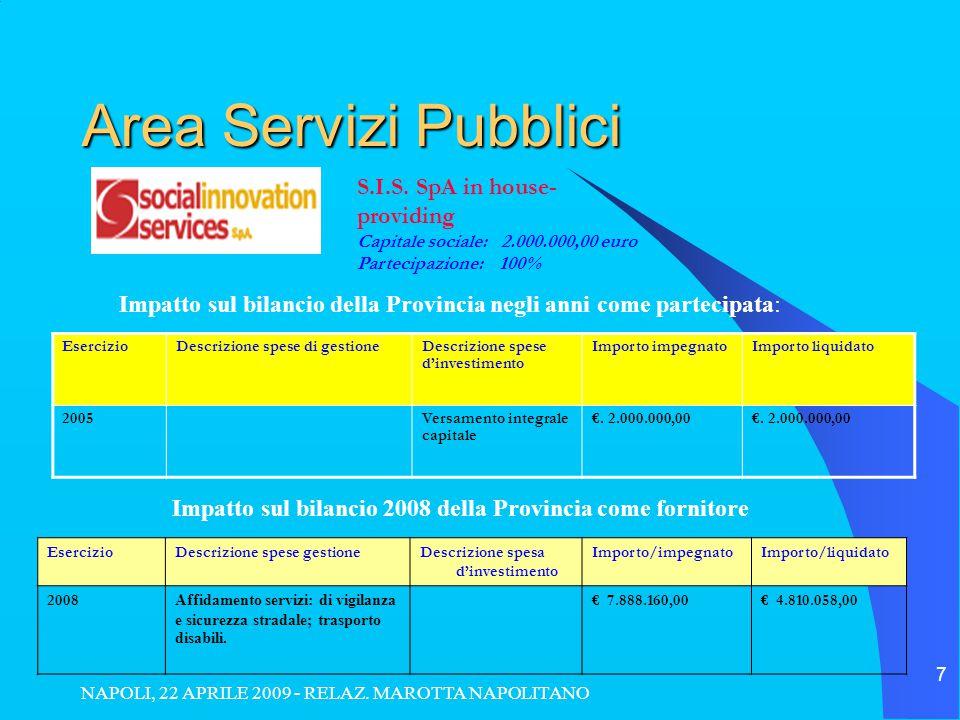 NAPOLI, 22 APRILE 2009 - RELAZ. MAROTTA NAPOLITANO 7 Area Servizi Pubblici Impatto sul bilancio 2008 della Provincia come fornitore EsercizioDescrizio