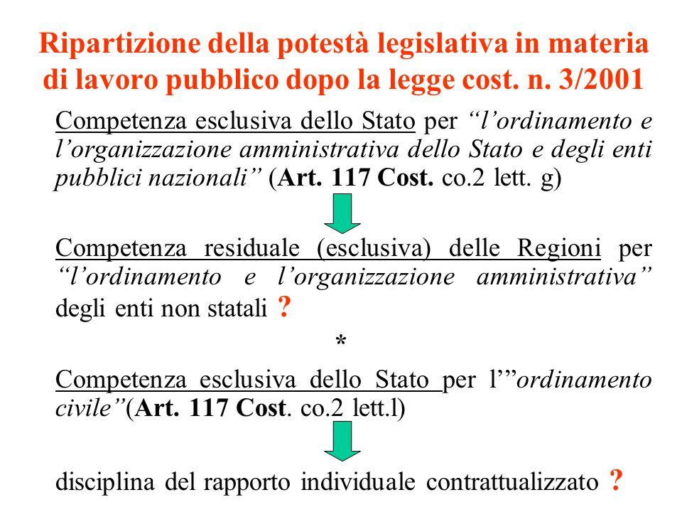 Ripartizione della potestà legislativa in materia di lavoro pubblico dopo la legge cost.