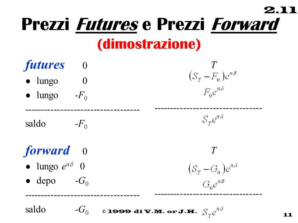 © 1999 di V.M. or J.H. 11 2.11 Prezzi Futures e Prezzi Forward (dimostrazione) futures 0 l lungo 0 l lungo -F 0 ----------------------------------- sa