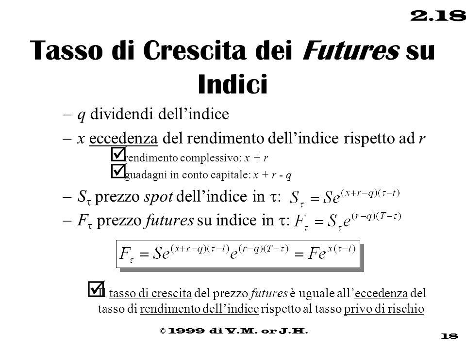 © 1999 di V.M. or J.H. 18 2.18 Tasso di Crescita dei Futures su Indici –q dividendi dell'indice –x eccedenza del rendimento dell'indice rispetto ad r