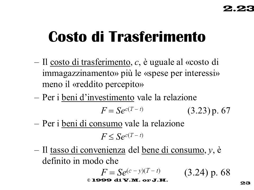 © 1999 di V.M. or J.H. 23 2.23 Costo di Trasferimento –Il costo di trasferimento, c, è uguale al «costo di immagazzinamento» più le «spese per interes
