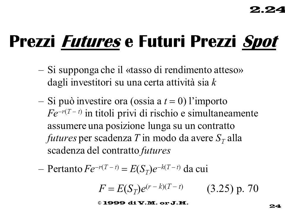 © 1999 di V.M. or J.H. 24 2.24 Prezzi Futures e Futuri Prezzi Spot –Si supponga che il «tasso di rendimento atteso» dagli investitori su una certa att