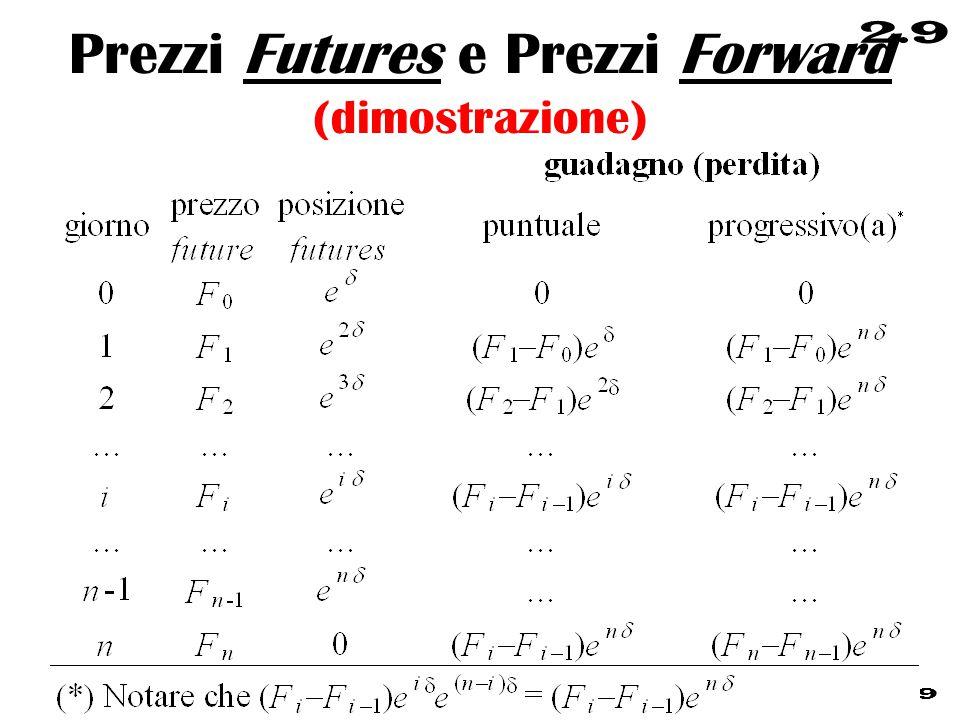 © 1999 di V.M. or J.H. 9 2.9 Prezzi Futures e Prezzi Forward (dimostrazione) uguali l Di solito «si assume» che i «prezzi» forward e i prezzi futures