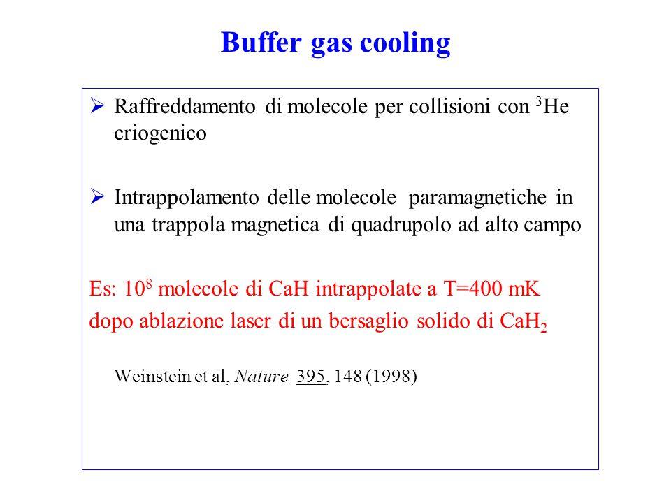 Buffer gas cooling  Raffreddamento di molecole per collisioni con 3 He criogenico  Intrappolamento delle molecole paramagnetiche in una trappola mag