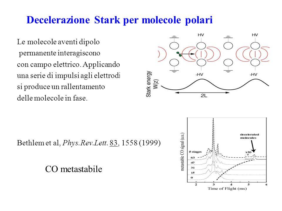 Decelerazione Stark per molecole polari Le molecole aventi dipolo permanente interagiscono con campo elettrico. Applicando una serie di impulsi agli e