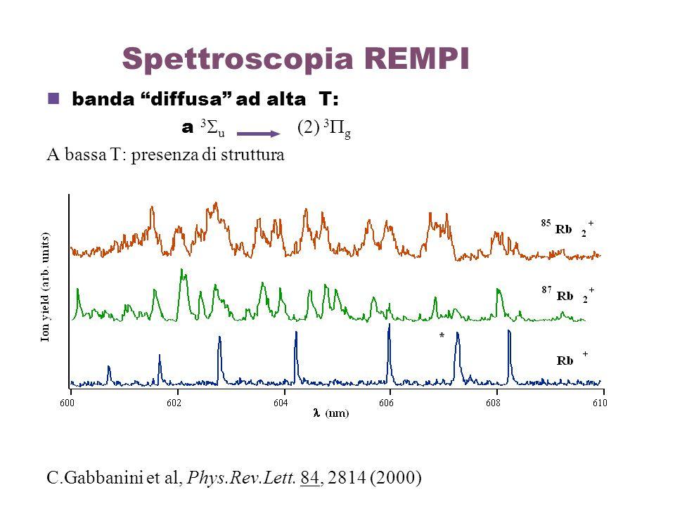 """Spettroscopia REMPI banda """"diffusa"""" ad alta T: a 3  u (2) 3  g A bassa T: presenza di struttura C.Gabbanini et al, Phys.Rev.Lett. 84, 2814 (2000)"""