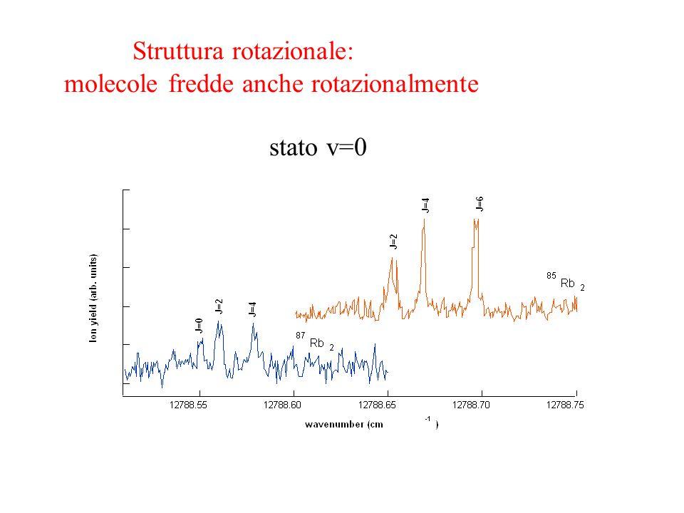 Struttura rotazionale: molecole fredde anche rotazionalmente stato v=0