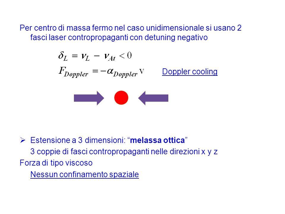 Trappola magneto-ottica: raffreddamento+confinamento spaziale 3 coppie di fasci contropropaganti nelle direzioni x y z con opportune polarizzazioni e in presenza di un gradiente di campo magnetico Schema di funzionamento in 1 dimensione per transizione J=0 - J=1 (c.magnetico lineare lungo x) Assorbimento preferenziale dal fascio opposto alla direzione del moto
