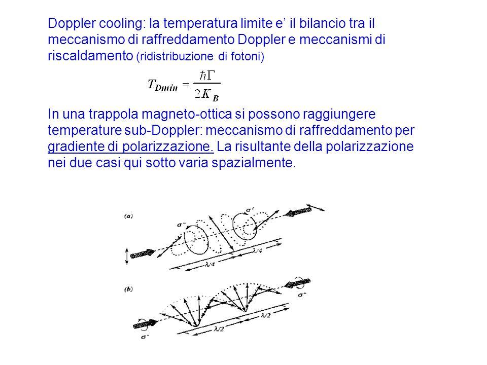Es: caso polar.lineari perpendicolari (moto di Sisifo): gli atomi assorbono preferenzialmente al valore massimo del potenziale, quindi scalano il potenziale e perdono energia cinetica Con questi metodi si puo' raggiungere la temperatura limite del rinculo di un singolo fotone Ci sono metodi (VSCPT) per andare al di sotto di tale limite.