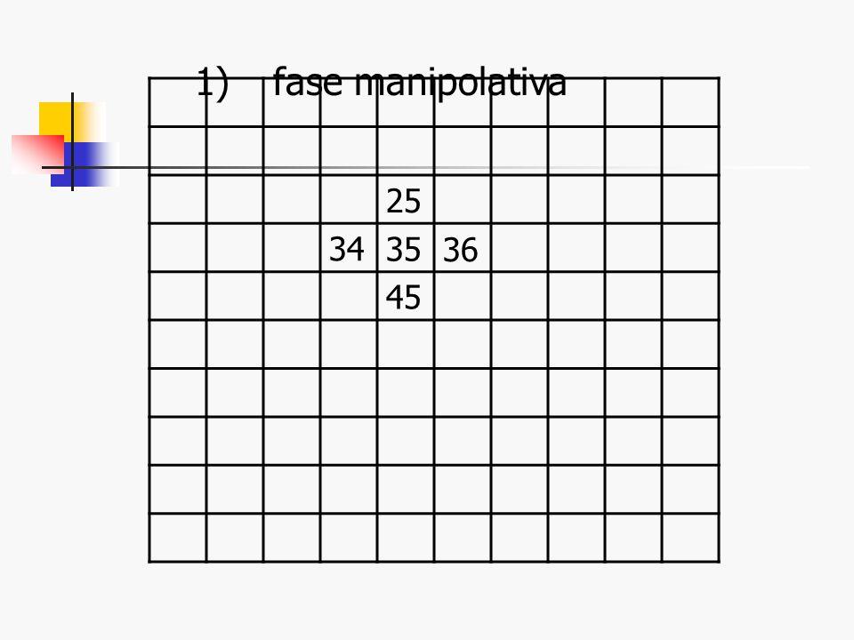 1)fase manipolativa 45 35 25 34 36