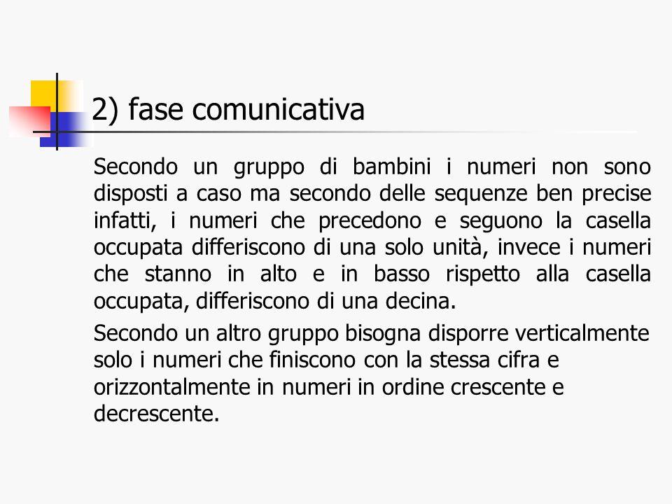 2) fase comunicativa Secondo un gruppo di bambini i numeri non sono disposti a caso ma secondo delle sequenze ben precise infatti, i numeri che preced