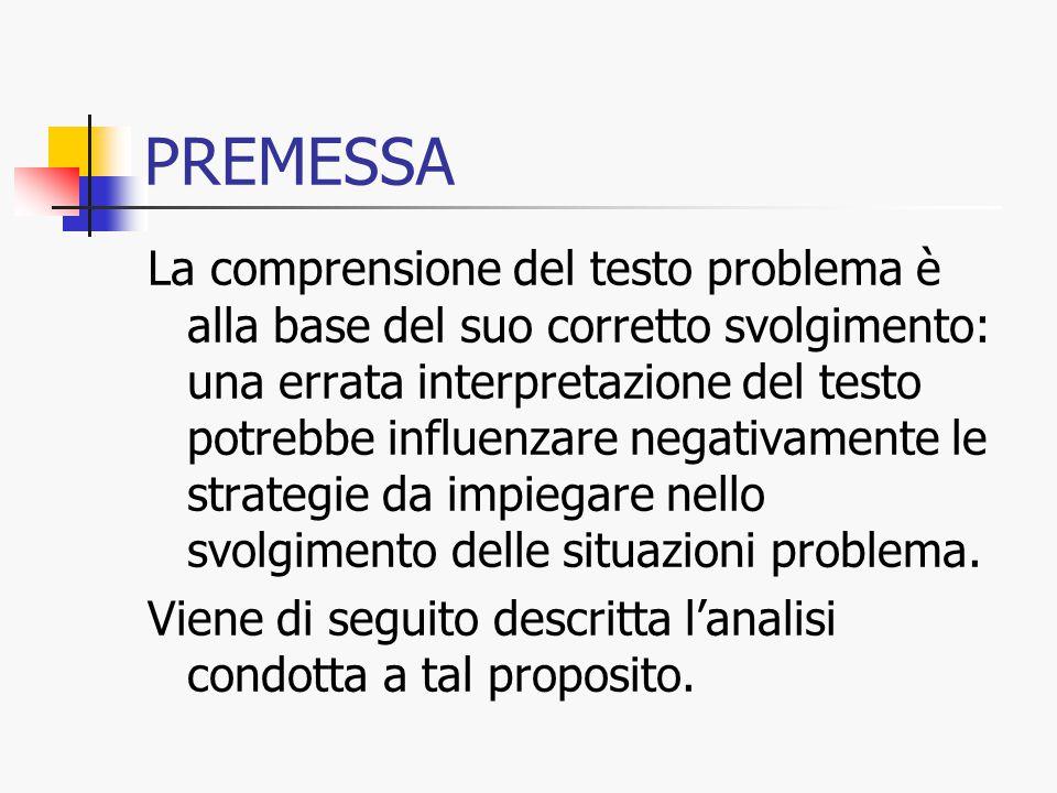 PREMESSA La comprensione del testo problema è alla base del suo corretto svolgimento: una errata interpretazione del testo potrebbe influenzare negativamente le strategie da impiegare nello svolgimento delle situazioni problema.