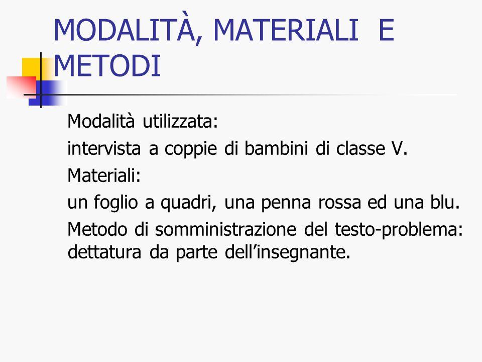 MODALITÀ, MATERIALI E METODI Modalità utilizzata: intervista a coppie di bambini di classe V.