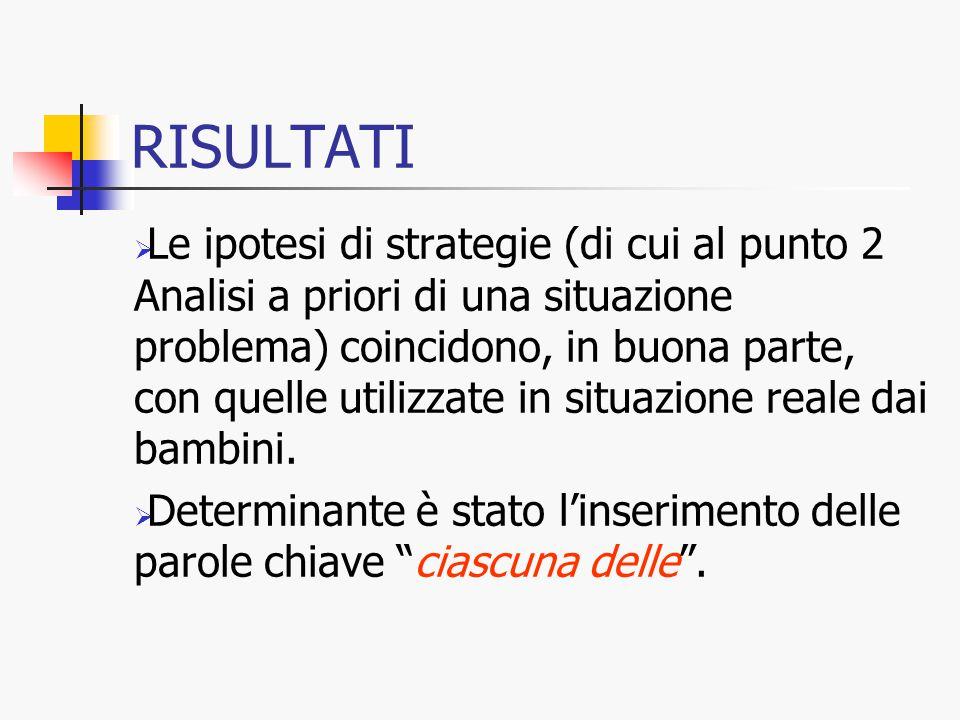 RISULTATI  Le ipotesi di strategie (di cui al punto 2 Analisi a priori di una situazione problema) coincidono, in buona parte, con quelle utilizzate in situazione reale dai bambini.