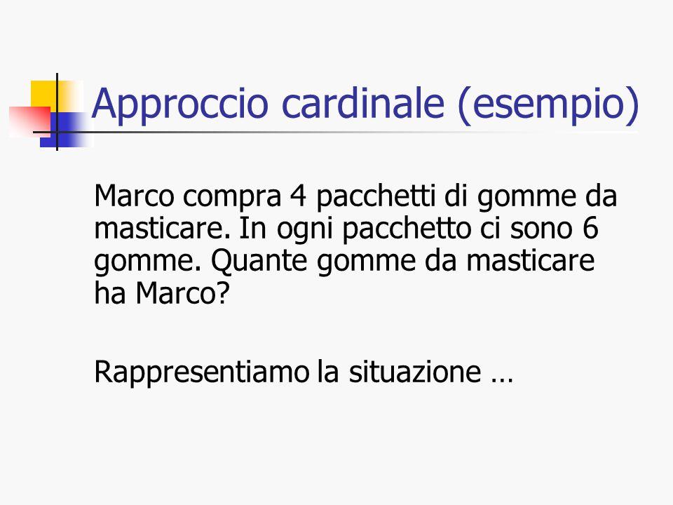Approccio cardinale (esempio) Marco compra 4 pacchetti di gomme da masticare. In ogni pacchetto ci sono 6 gomme. Quante gomme da masticare ha Marco? R