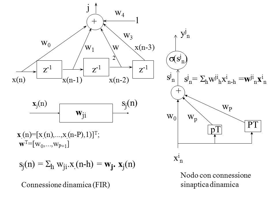 PT pT wpwp yjnyjn wPwP sjnsjn w0w0 xinxin +  s j n ) s j n =  h w ji h x i n-h =w ji n x i n Nodo con connessione sinaptica dinamica Connessione dinamica (FIR) j x(n) x(n-1)x(n-2) x(n-3) w0w0 w2w2 w3w3 w1w1 z -1 + w4w4 1 x.